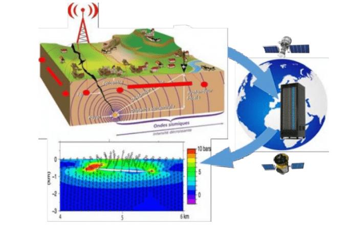 MIRZA Geophysical Tiltmeter